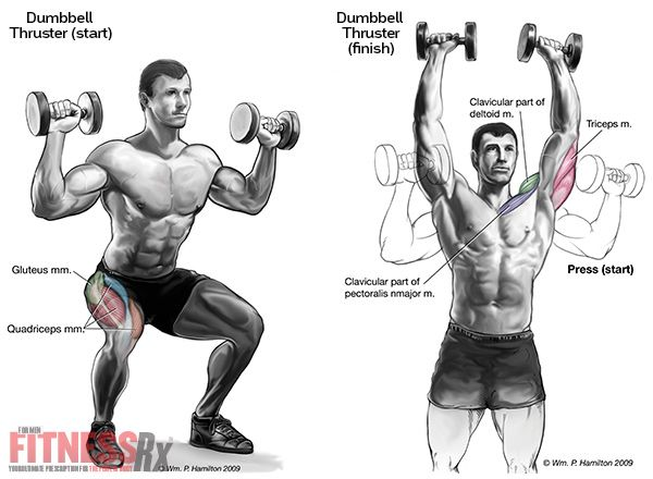 Dumbbell Thrusters Form