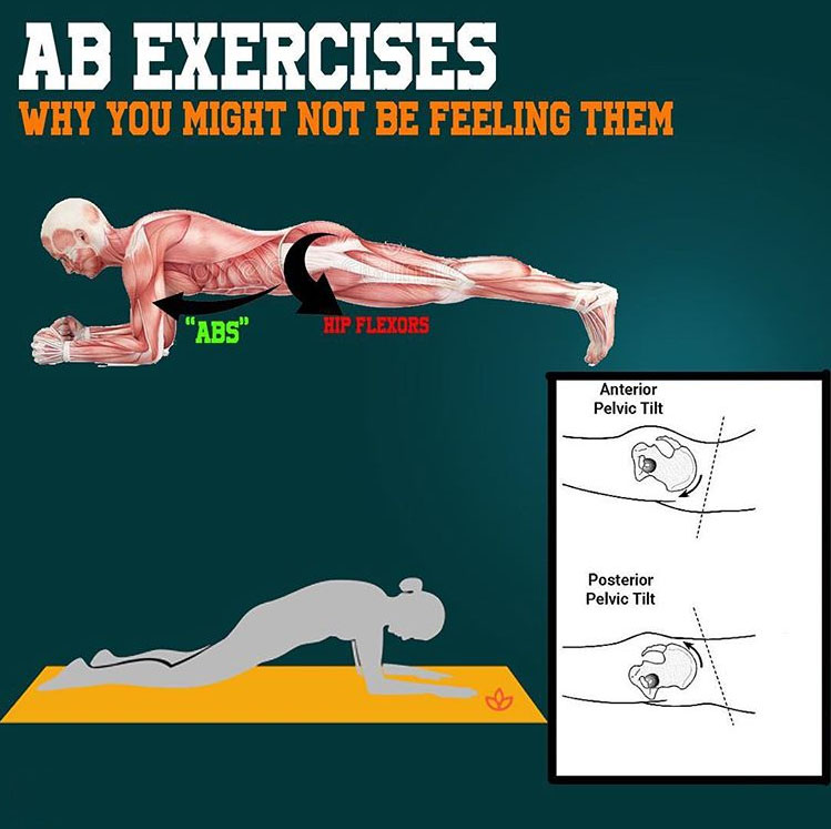 Ab Exercises Why You Might Not Be Feeling Them