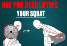 DEADLIFTING YOUR SQUAT