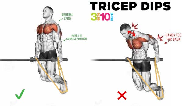 How to Do Triceps Dips with Resistance Band