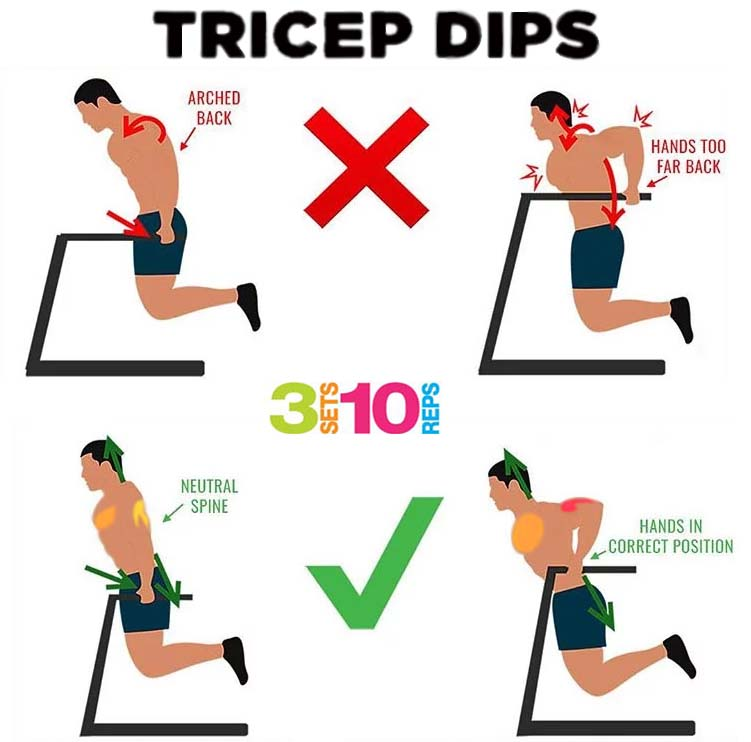 How to Triceps Dips