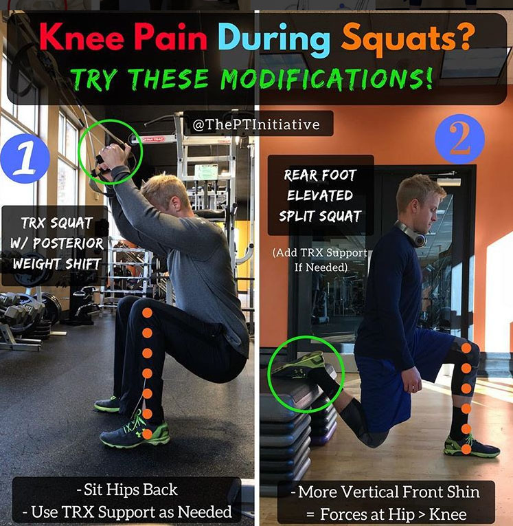 Knee Pain During Squats