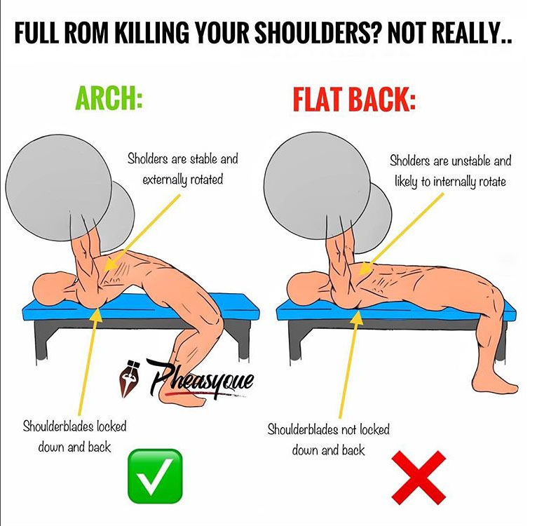 FULL ROM KILLING YOUR SHOULDERS