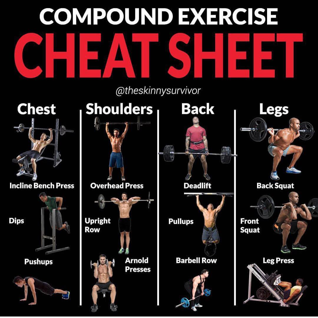 🔥COMPOUND EXERCISE CHEAT SHEET