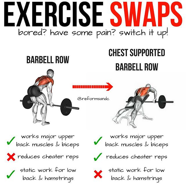 Barbell Row