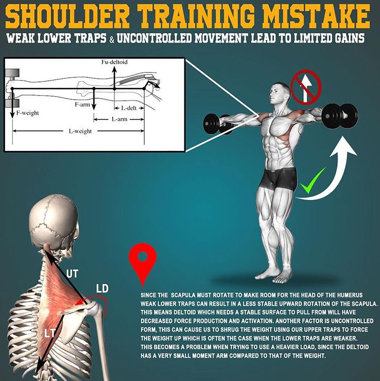 SHOULDER TRAINING MISTAKE!