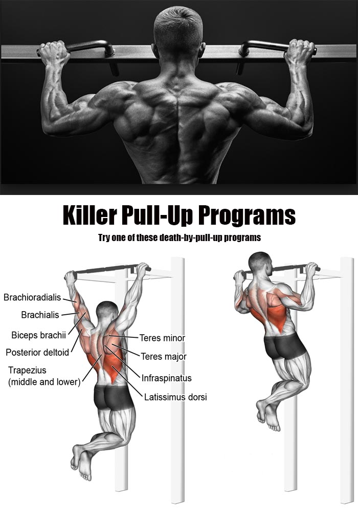 Triple Pull-Up