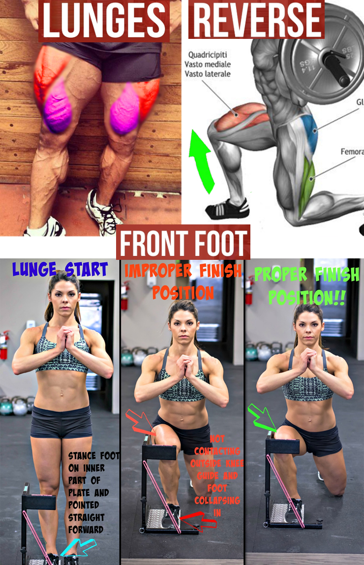 HOW TO LUNGES