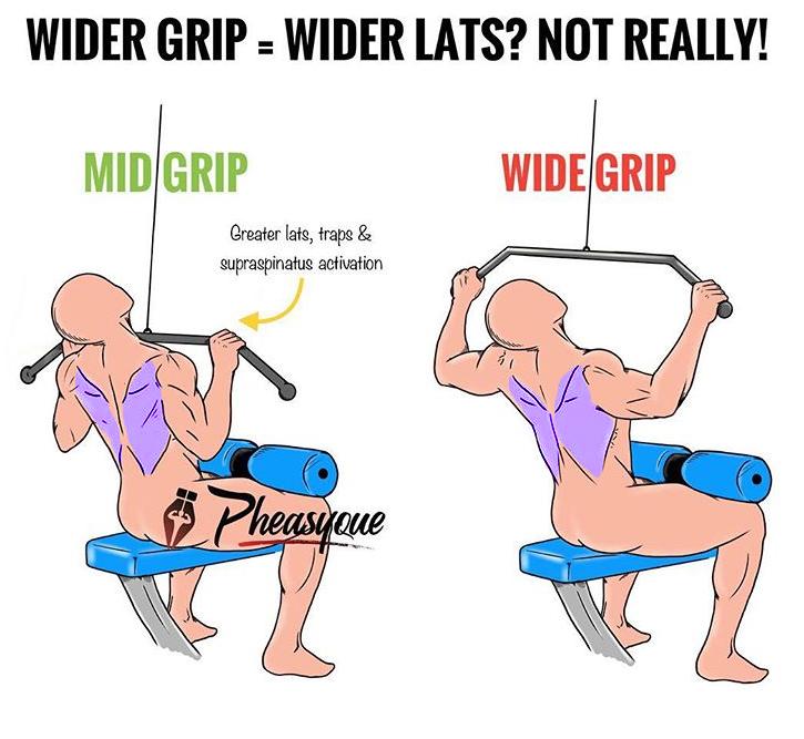 WIDER GRIP = WIDER LATS