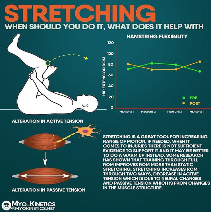 HOW TO STRETCHING