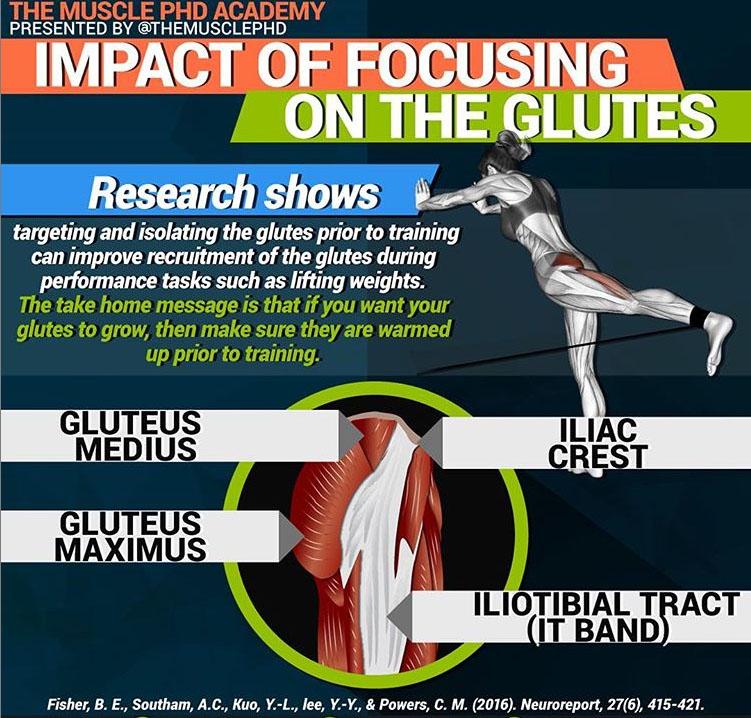 Impact Glute Focusing