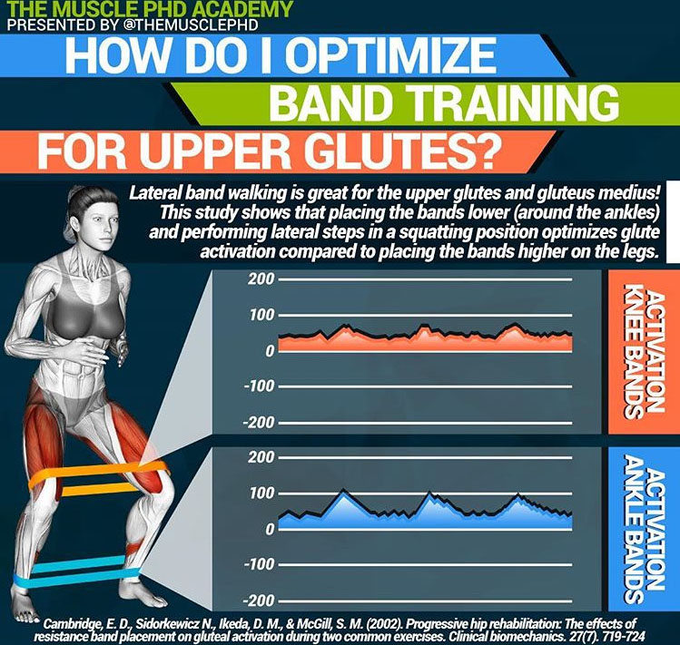 BAND TRAINING FOR UPPER GLUTES