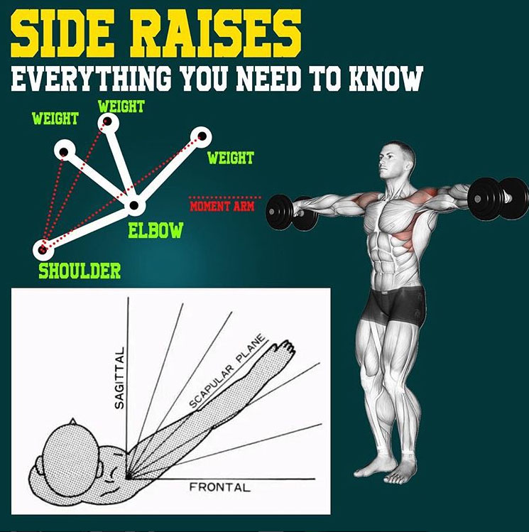 How to Side Raises