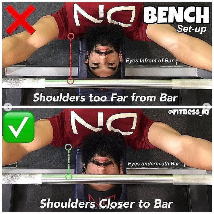 Bench Set-Up