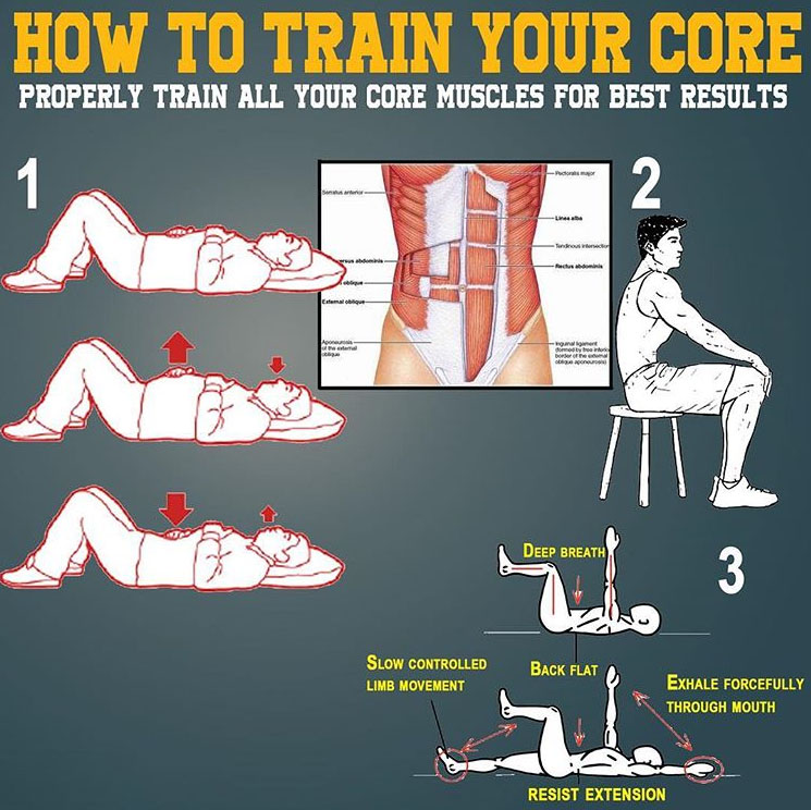 How to Train Your Core
