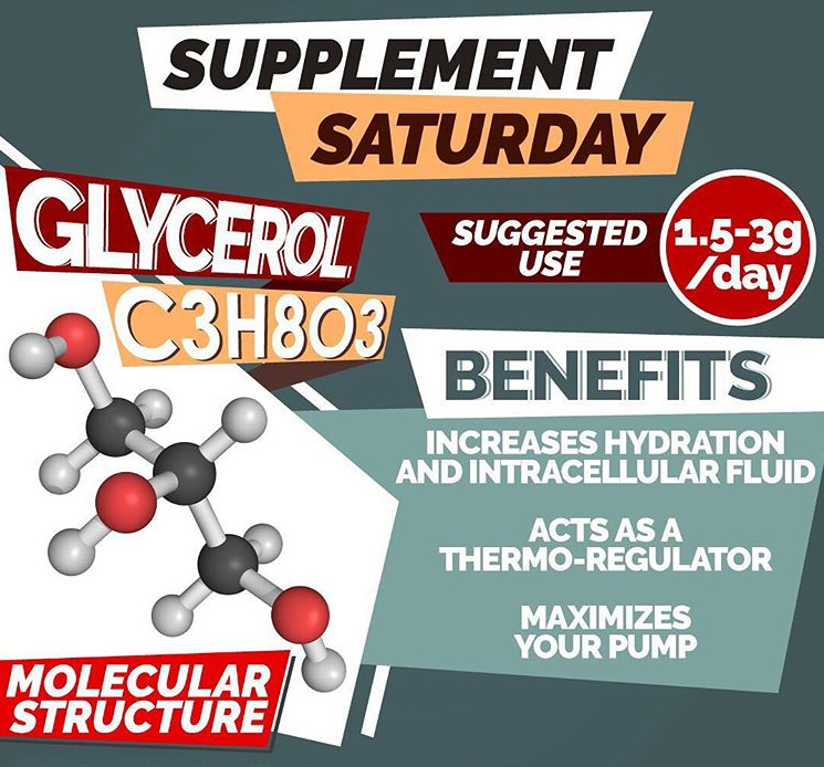 Glycerol is a supplement