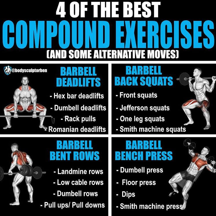 COMPOUND EXERCISES