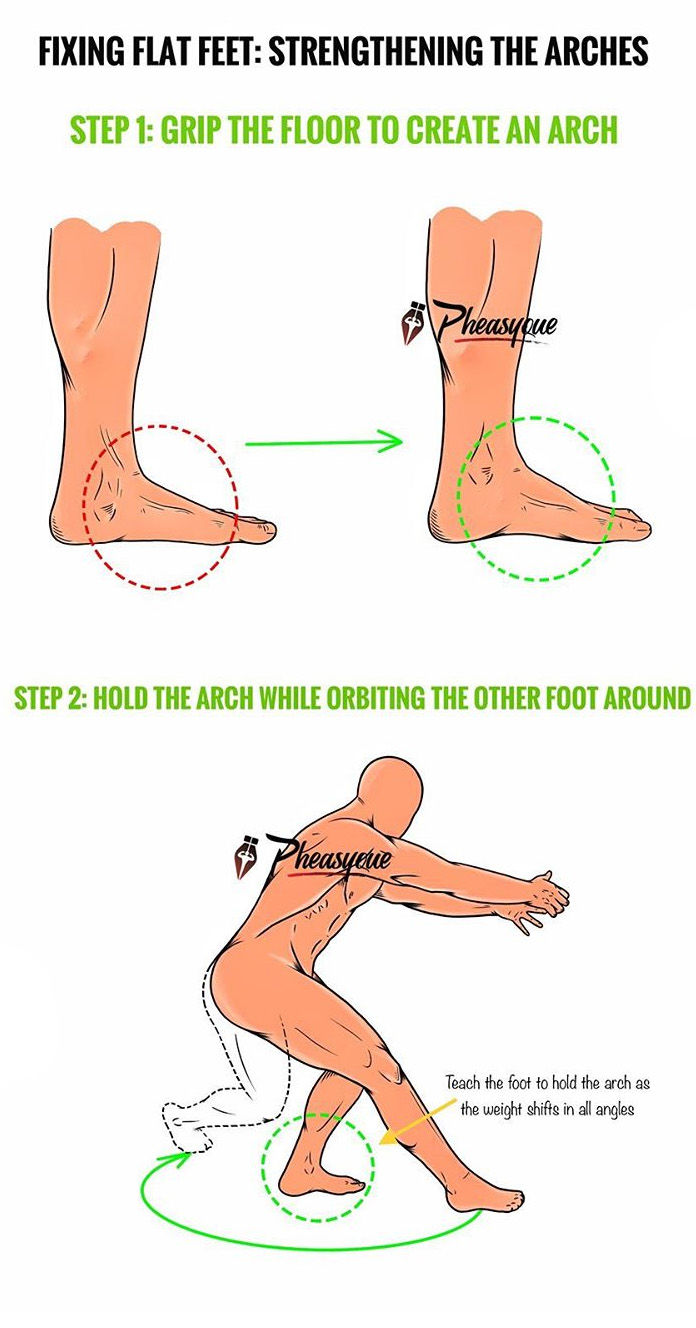 STRENGTHENING YOUR FOOR ARCH