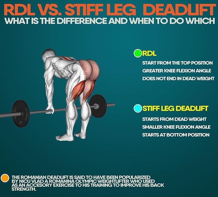RDL VS STIFF LEG DEADLIFT