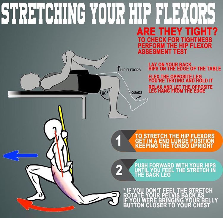 STRETCHING YOUR HIP FLEXORS