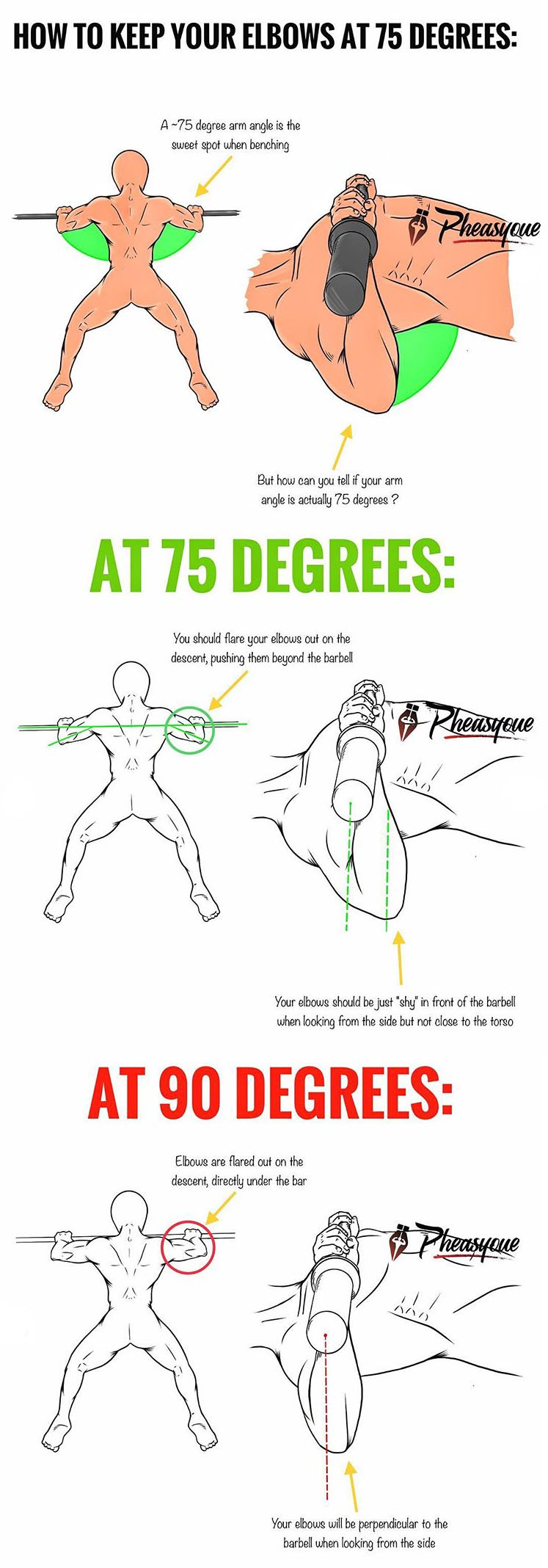 HOW TO KEEP YOUR ELBOWS AT 75 DEGREES WHEN BENCHING?
