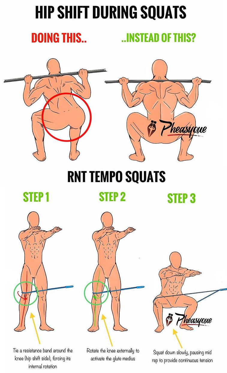 HIP SHIFTS DURING SQUATS