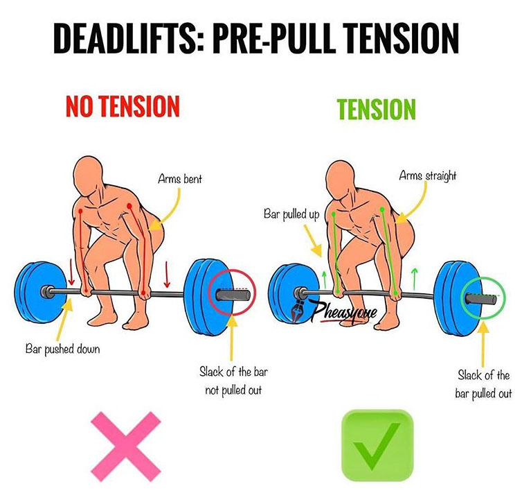 DEADLIFTS: PRE-PULL TENSION