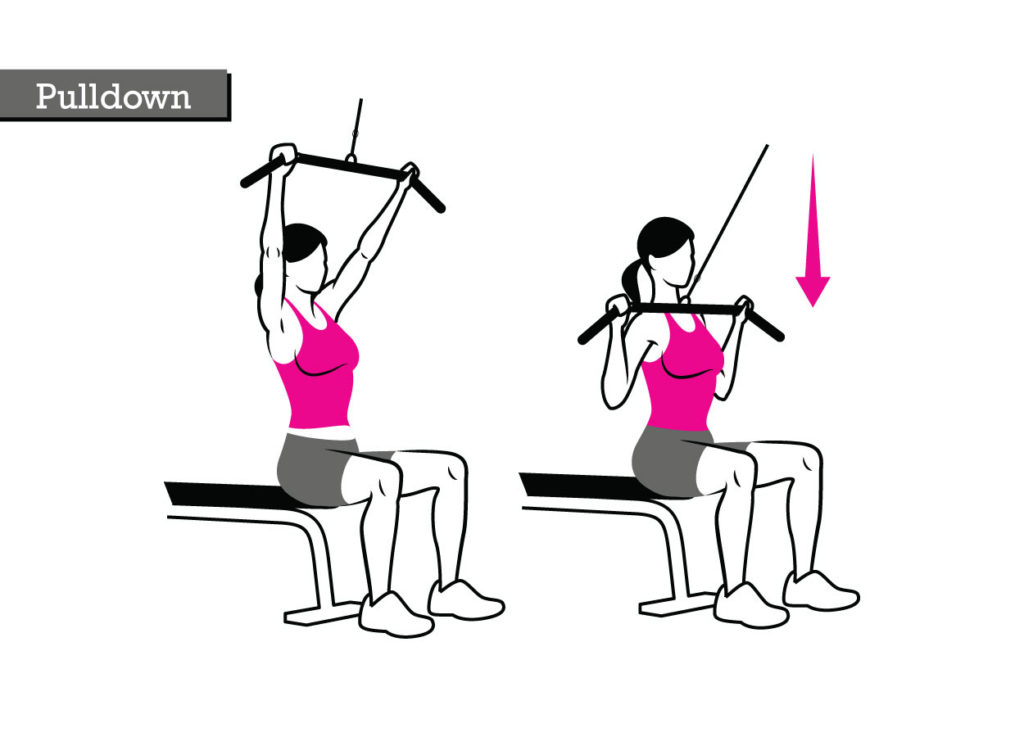 How to Do Lat-pulldown