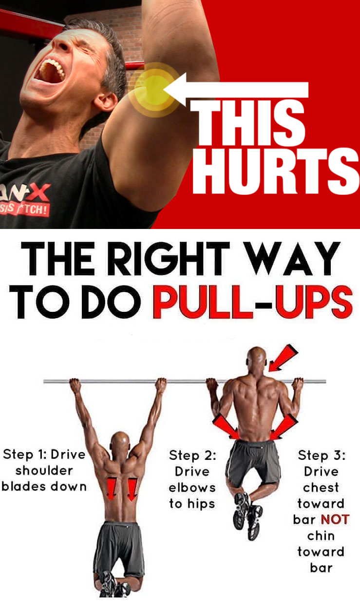 Right Way To Do Pull-Ups