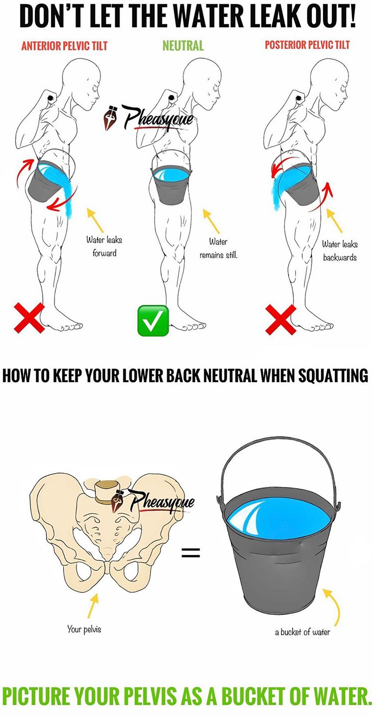 HOW SHOULD YOU KEEP YOUR BACK WHEN DOING SQUATS