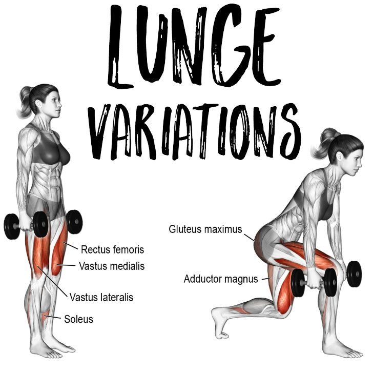 Lunges exercises