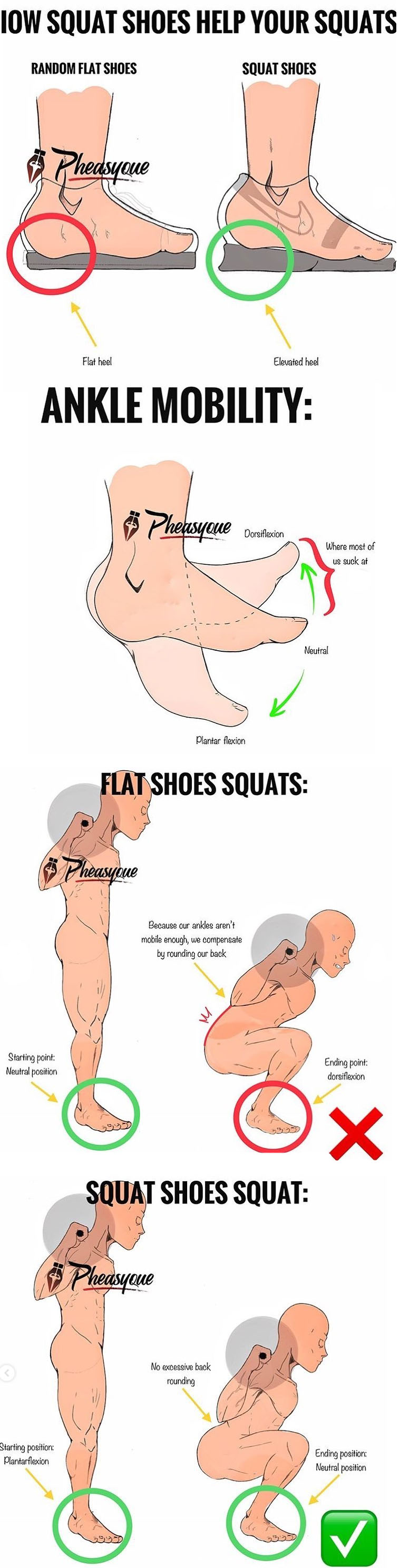 HOW TO SQUAT SHOES GUIDE