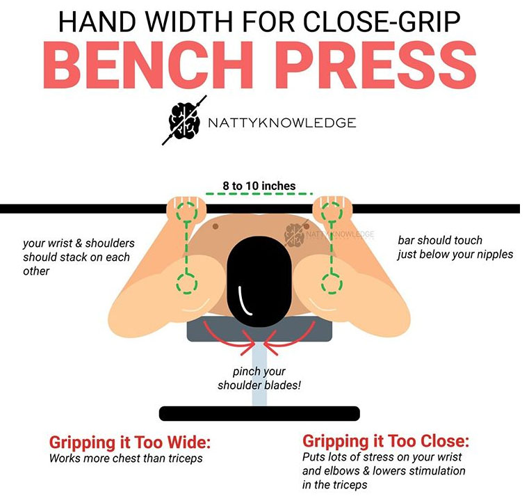 Hand Width for Close-Grip