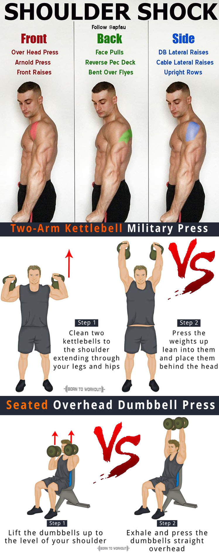How To Push Pull Hypertrophy Weighteasyloss Com