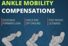 ANKLE MOBILITY COMPENSATION