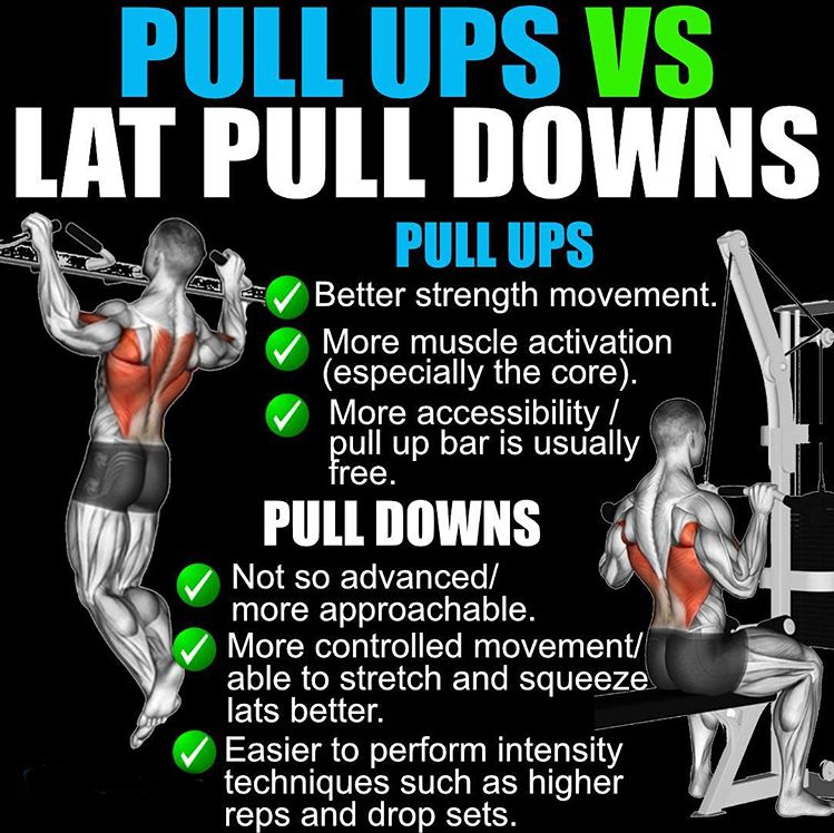 How to Pull Ups vs Lat Pull