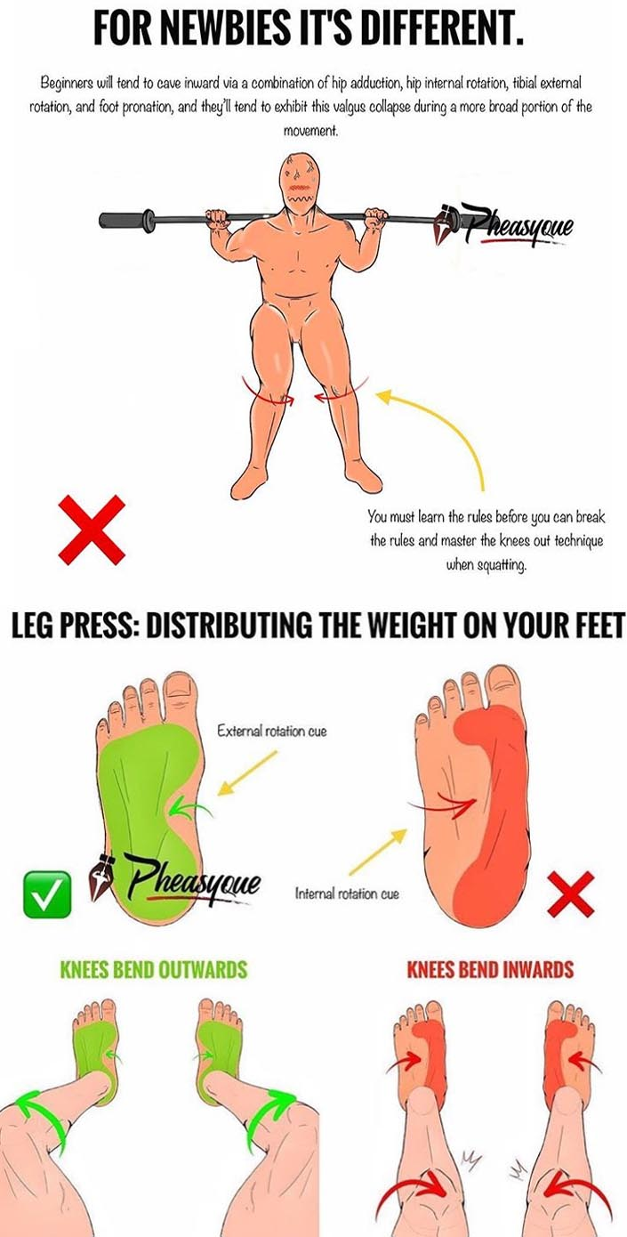Leg Press & Squat Distributing the weight on your feet