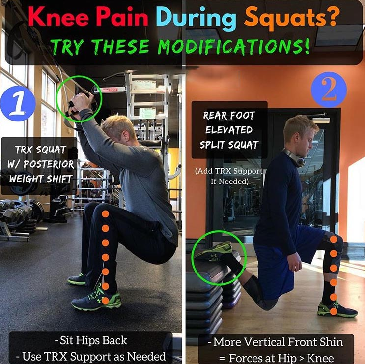How to avoid Knee Pain During Squats