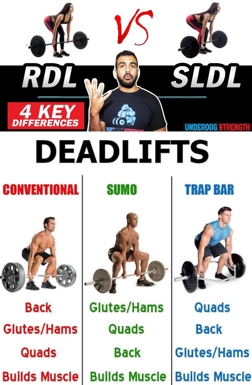 deadlift differences