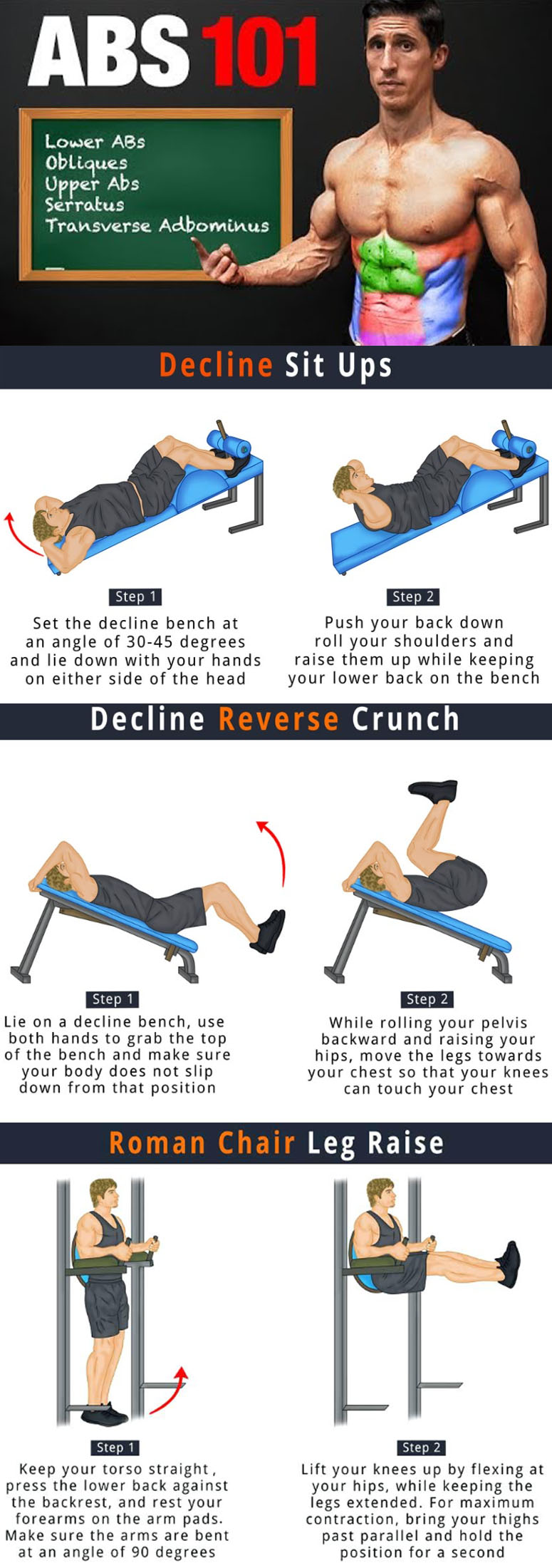 "Six Pack Ab ""Hack"""