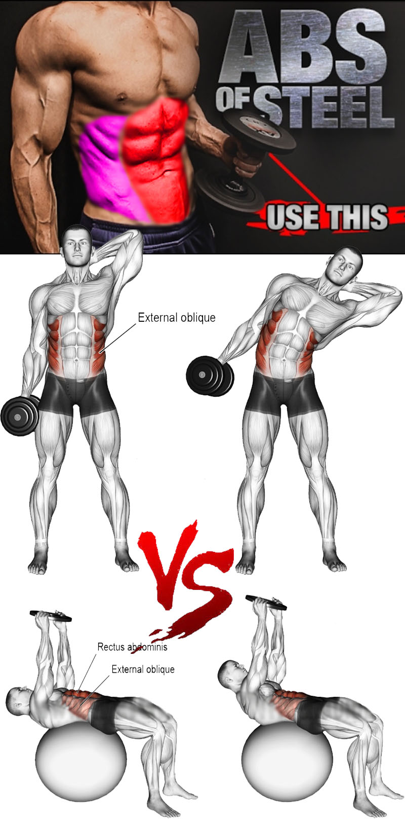 Dumbbell side bend VS Weighted stability ball crunch