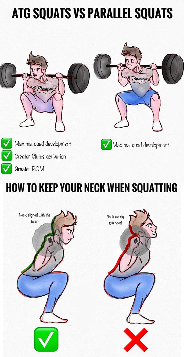 How to A.T.G. vs Power Squats
