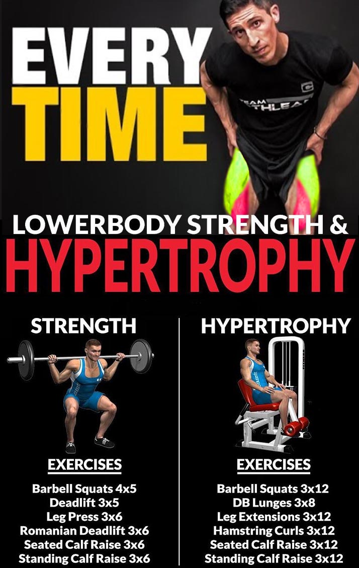 Lowerbody Strength Hypertrophy