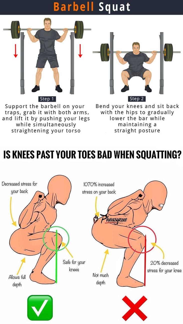 your knees move past your toes when squatting
