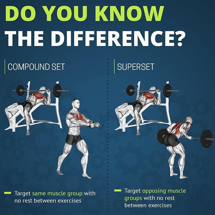 Compound Set Versus Super Set
