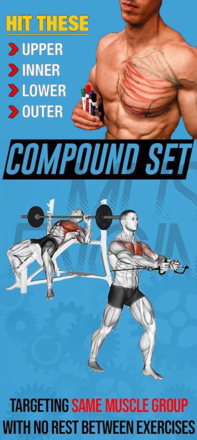 Compound Set Chest