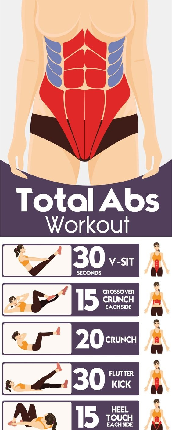 5-abs-workout