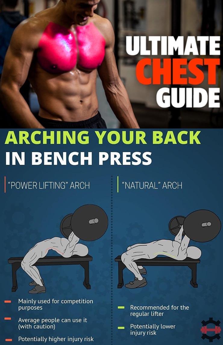 Bench Press