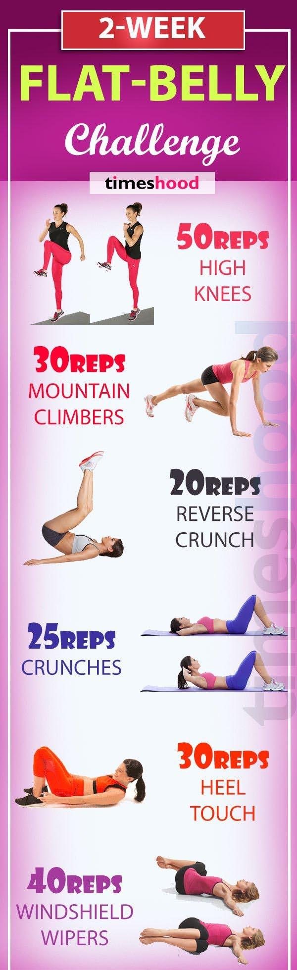 Flat Belly Challenge