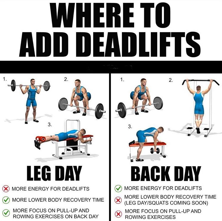 Deadlift How to